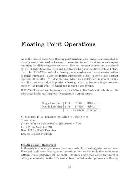 Nasm Data Section by Nasm Final