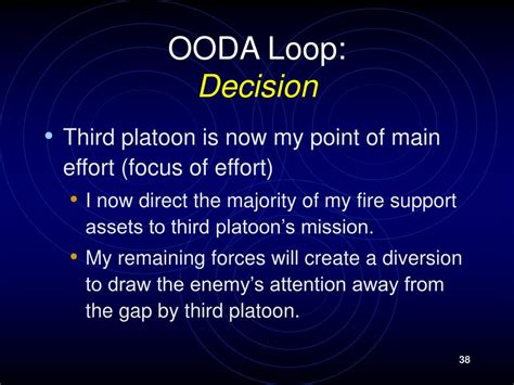 Ppt Introduction To Asymmetric Warfare Aw 4 Th Ooda Loop Powerpoint