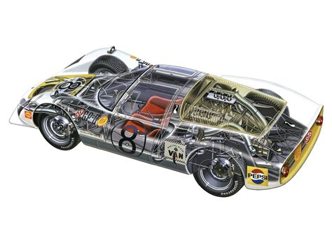 porsche 906 wallpaper porsche 906 porsche cars history