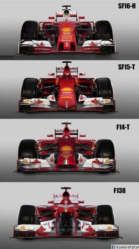 Ferrari F 16 H by Scuderia Ferrari Comparacion F138 F 14 T Sf 15 T Sf 16
