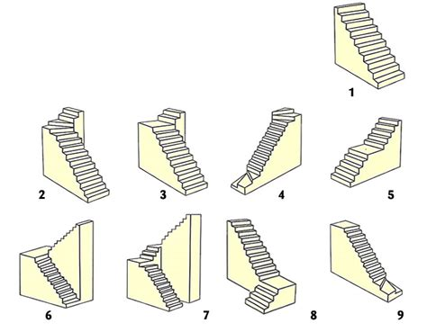 staircase types staircase type guide