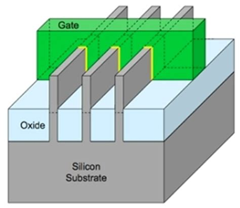 planar gate transistor from technology to circuit intel bridge everything you need to techspot