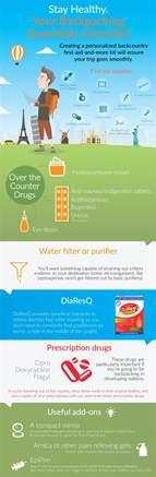 home essentials checklist 100 home essentials checklist collaborative