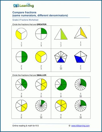 math worksheets comparing fractions comparing fractions k5 learning