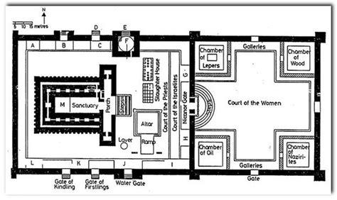 lds temple floor plan temple floorplans over 5000 house plans