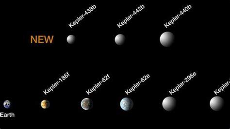 Nasa Finder Nasa Finder Beboelig Planet Udland Dr