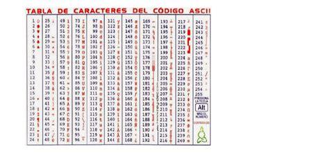 codigo ascii codigos irdeto related keywords keywordfree com