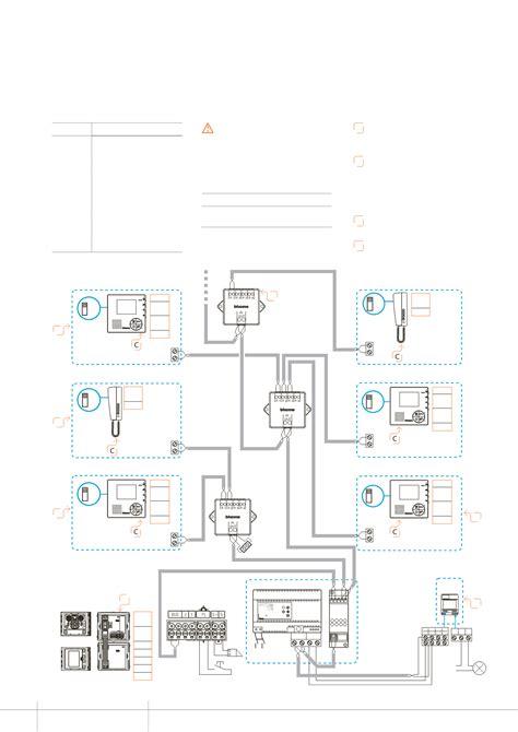 alimentatore videocitofono bticino videocitofonia 2 fili guida aggiornato al 03 06 2014