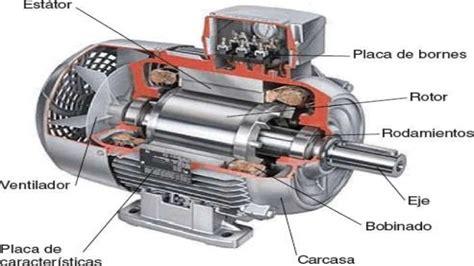 el inductor electrico aplicaciones inductor electrico 28 images reparar alternador conocimientos basicos bobinas
