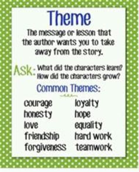 theme definition 3rd grade 4 5team 5th grade reading