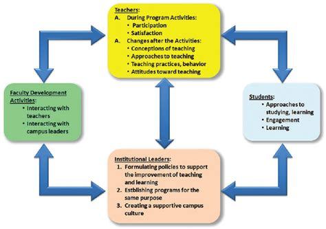 Global Warming Review Of Literature by Literature Review On Global Warming Advantages Of Selecting Essay Writing Services