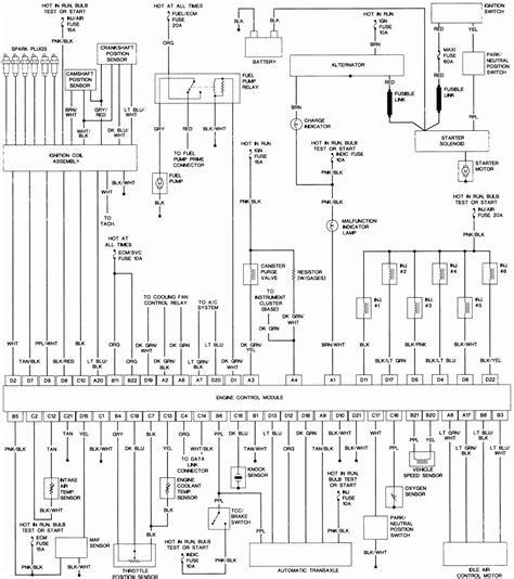 89 lincoln town car wiring diagram html imageresizertool