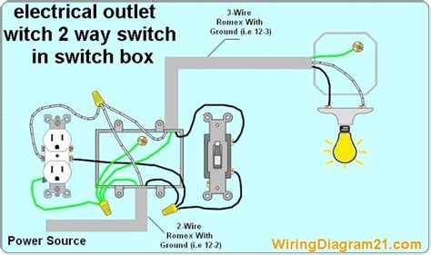 wiring gfci outlets in series wiring gfci without ground