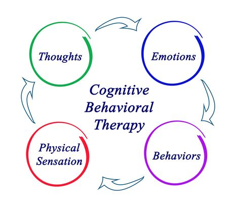 cognitive spiritual development a centered journey to spiritual self esteem books cognitive behavior therapy and recovering from alcoholism