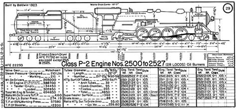 steam locomotive cab diagram p 2 mountain gn great northern inland empire