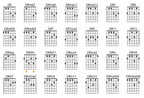 Kunci L Gitar gambar dan chord kunci gitar lengkap