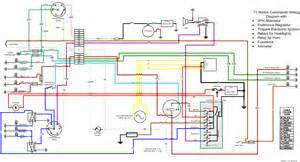 account free wiring diagrams pictures free free printable wiring diagrams