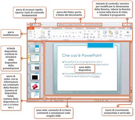 tutorial utilizzo excel tutorial per l utilizzo di base dei contenuti digitali