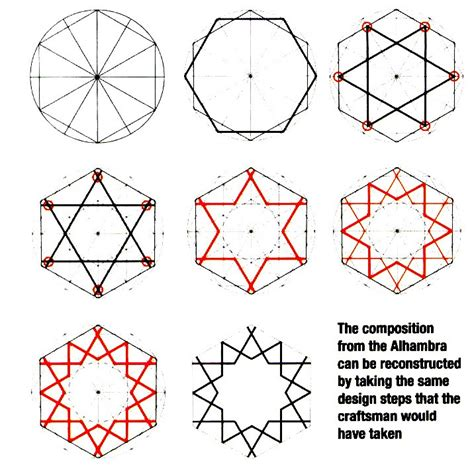 Islamic Pattern How To | best 20 islamic patterns ideas on pinterest