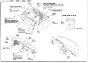 mazda mpv 2 0 2005 auto images and specification