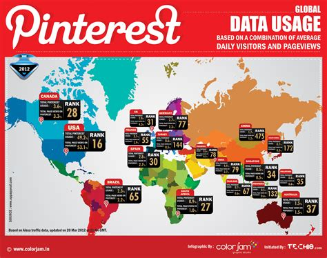 Pinterest Us by How Popular Is Pinterest Around The World Infographic