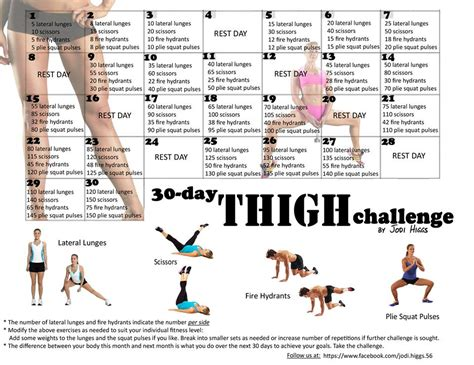 30 day workout challenge workout thigh challenge 30 days piper s run