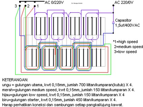 skema pemasangan kapasitor kipas angin hobby tehknis elektronika skema cara menggulung dinamo kipas angin