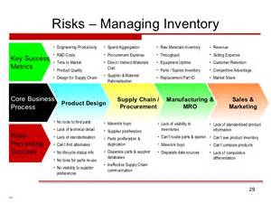 supply chain management plan template supply chain risk management