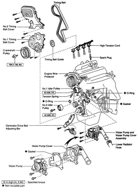07 Rav4 Starter Wiring Diagram Wiring Diagrams For