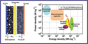 supercapacitor wh kg a high performance supercapacitor battery hybrid energy storage device based on graphene