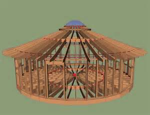 Octagon Cabin Plans why our ancestors built round houses and why it still