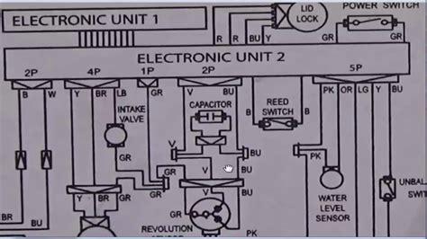 toshiba washing machine wiring diagram wiring diagrams