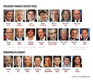 obama cabinet members 2008 2013 president obama s cabinet a diversity breakdown