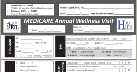 medicare wellness template medicare advantage plans covers annual wellness visit in