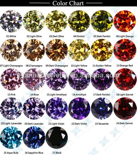 names of purple gems pictures to pin on pinsdaddy