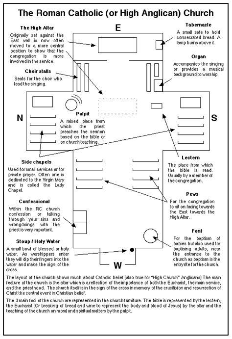diagram of catholic church pin diagram of church layout on