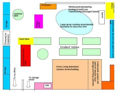 classroom layout design seating physical arrangements new classroom layout kristen s kindergarten