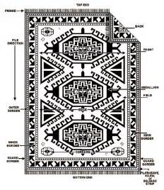 Persian Gabbeh Rugs Persian Amp Oriental Rug Layout And Design Little Persia