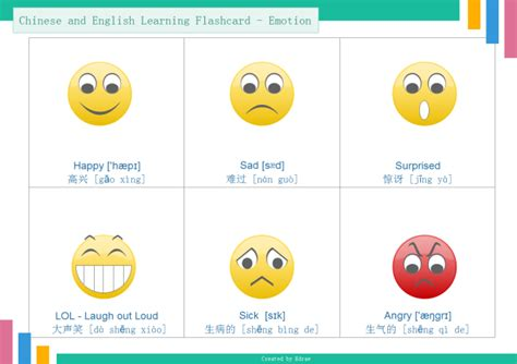 esl card and templates emotion flashcard free emotion flashcard templates