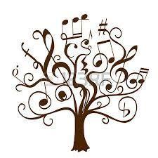 imagenes hechas con simbolos y letras imagenes notas musicales para imprimir patrones y