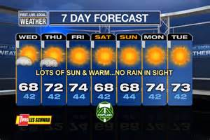 Weather 10 Day Forecast Weather Ahead But Tough Temp Forecast Fox 12