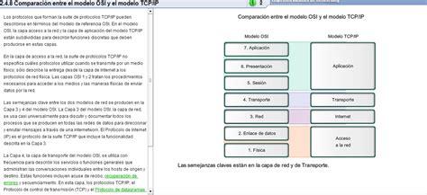 modelo osi y tcpip youtube comparacion modelo osi y tcp ip acostamike