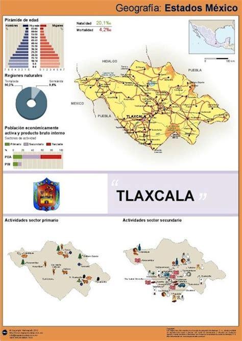requisitos para emplacar en tlaxcala laminas educativas tlaxcala escritorio y mural mapas
