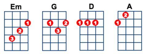 drum tutorial pumped up kicks pumped up kicks ukulele lesson foster the people