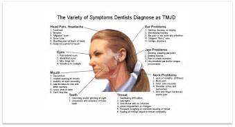 Tmj treatment treat your tmj symptoms amp free yourself from tmj pain
