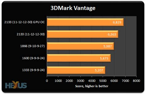best ram frequency review amd a10 5800k why it needs faster ram
