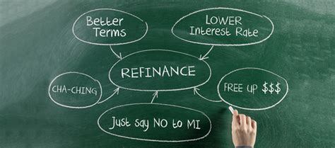 7 reasons refinancing a home makes sense m t bank