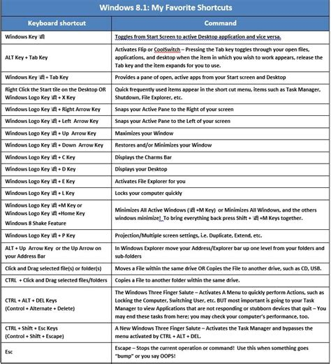 excel tutorial shortcut keys pdf microsoft excel 2007 shortcut keys pdf free download