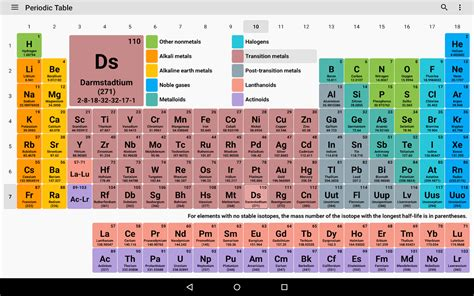 tavola periodico periodic table 2018 chemistry in your pocket android