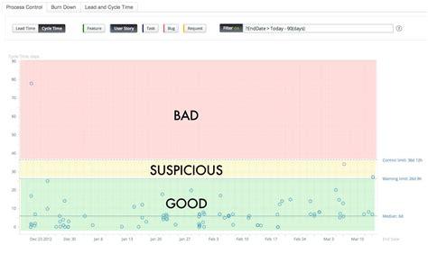 control chart 1 statistical analysis statistics